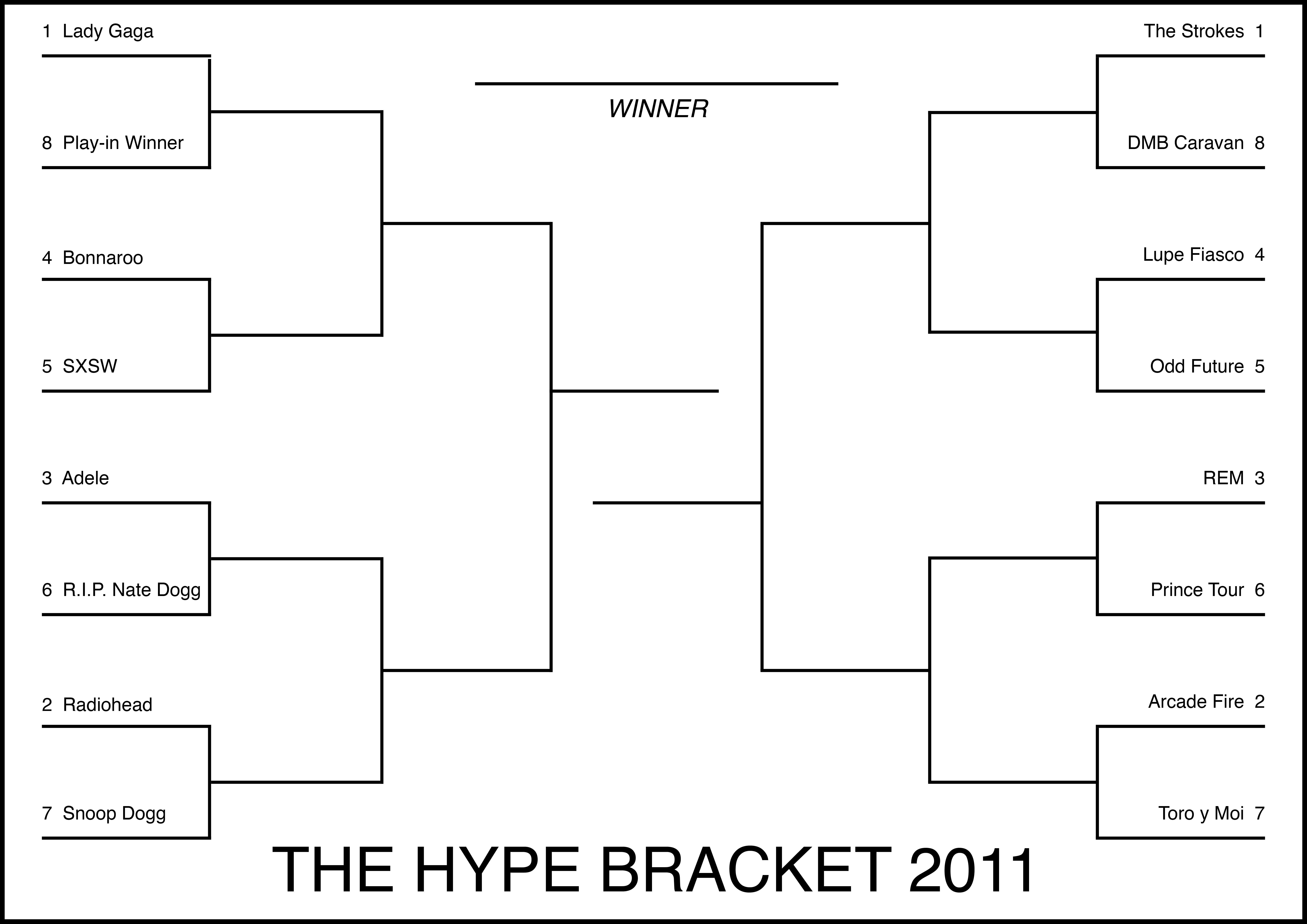 The Hype Bracket 2011 (Music)   The Ground Floor